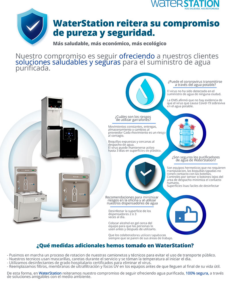 WaterStation reitera su compromiso de pureza y seguridad en el suministro de agua purificada de forma segura en empresas