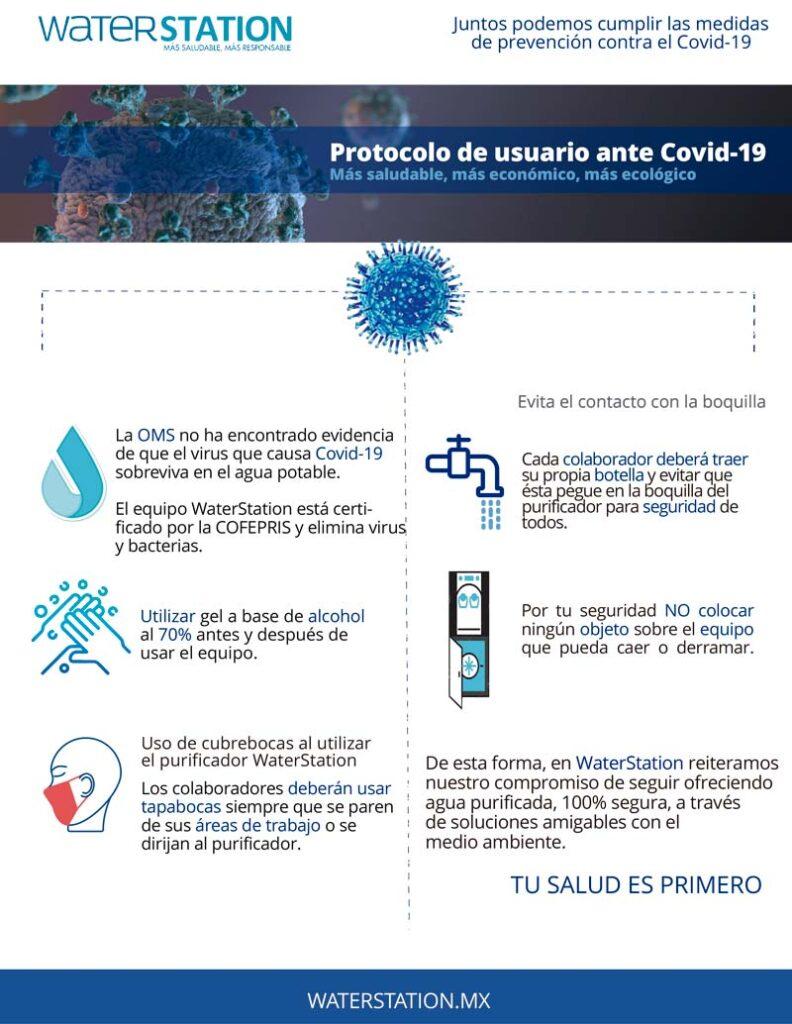 Infografía protocolo Covid-19 empresas